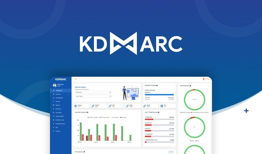 KDMARC Coupon Code